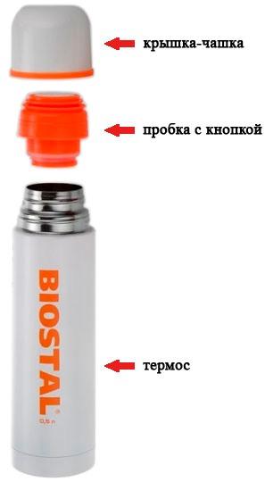 Цветной термос Biostal Биосталь из нержавеющей стали - крышка-чашка, пробка с кнопкой, термос