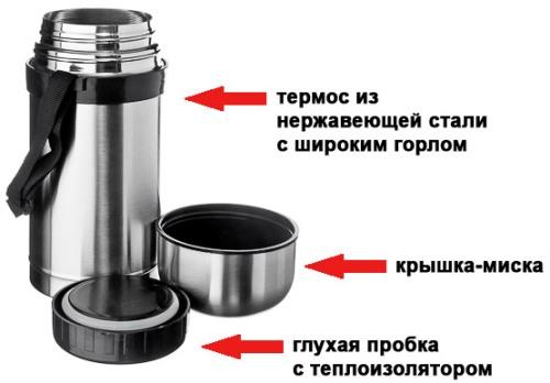 Приготовление холодных блюд и закусок из овощей и грибов