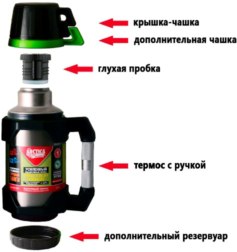 Термос АРКТИКА