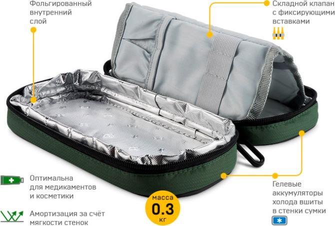 Термосумка мини Арктика серии 040 - спецификация