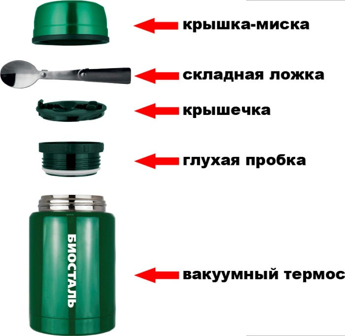 Суповой термос из нержавеющей стали Biostal NTS - крышка-чашка, ложка, глухая пробка, термос