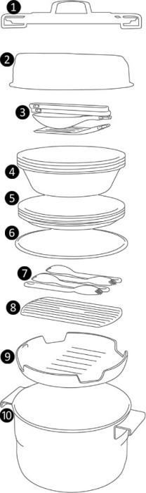Туристический набор посуды Stanley Adventure Full Kitchen Base Camp Cookset - что есть что